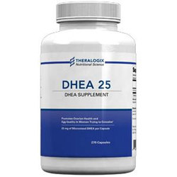 Theralogix DHEA
